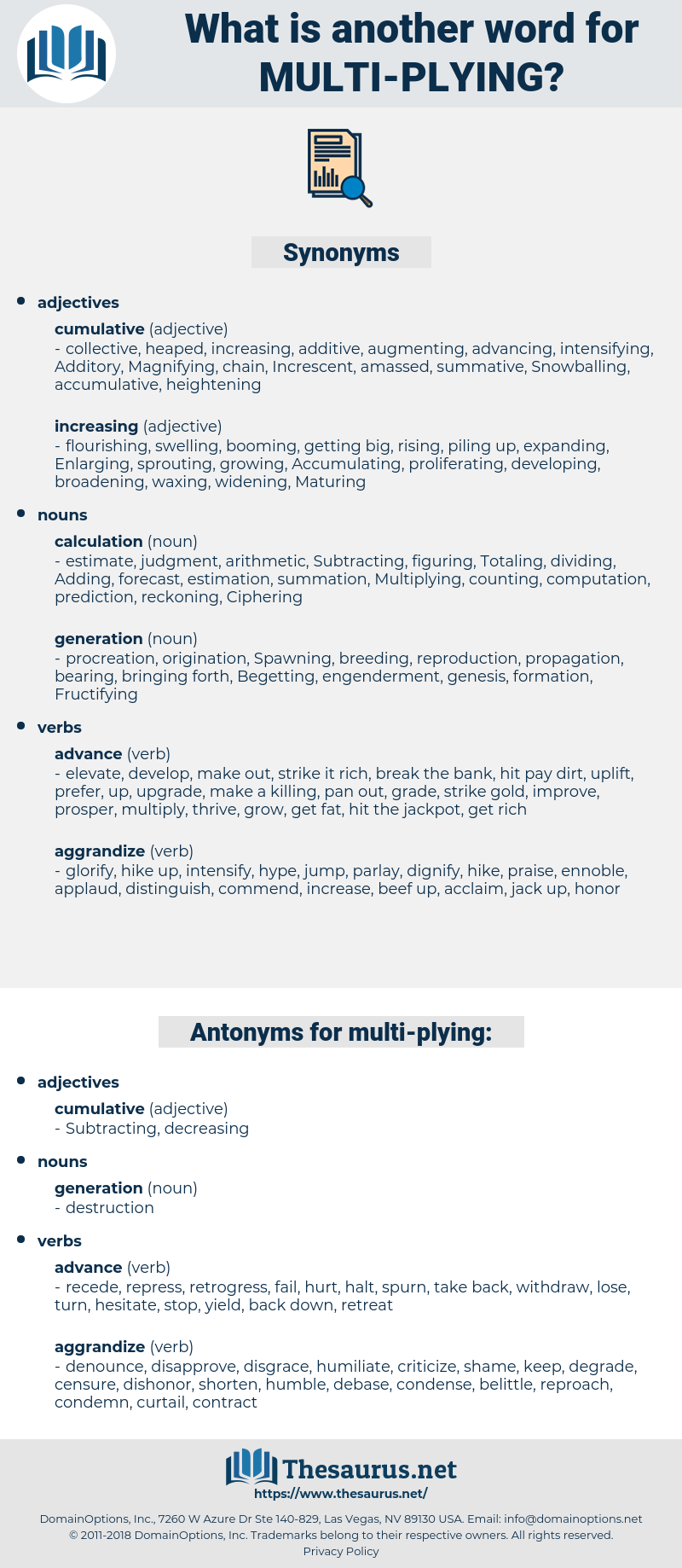 multi plying, synonym multi plying, another word for multi plying, words like multi plying, thesaurus multi plying