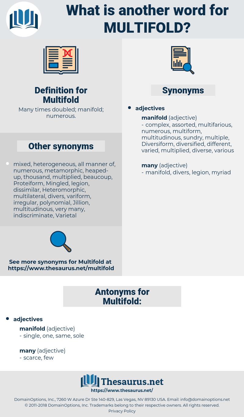 Multifold, synonym Multifold, another word for Multifold, words like Multifold, thesaurus Multifold