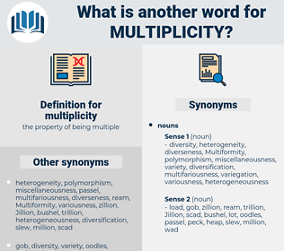 multiplicity, synonym multiplicity, another word for multiplicity, words like multiplicity, thesaurus multiplicity