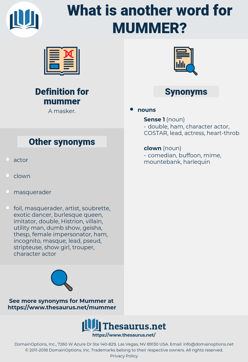 mummer, synonym mummer, another word for mummer, words like mummer, thesaurus mummer