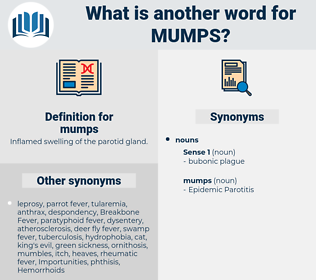 mumps, synonym mumps, another word for mumps, words like mumps, thesaurus mumps