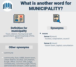 municipality, synonym municipality, another word for municipality, words like municipality, thesaurus municipality