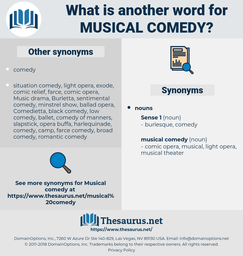 musical comedy, synonym musical comedy, another word for musical comedy, words like musical comedy, thesaurus musical comedy