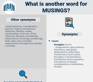 musings, synonym musings, another word for musings, words like musings, thesaurus musings