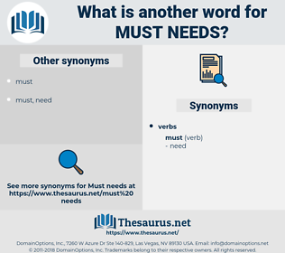 must needs, synonym must needs, another word for must needs, words like must needs, thesaurus must needs