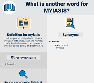 myiasis, synonym myiasis, another word for myiasis, words like myiasis, thesaurus myiasis