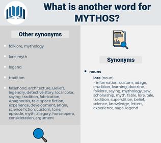 mythos, synonym mythos, another word for mythos, words like mythos, thesaurus mythos