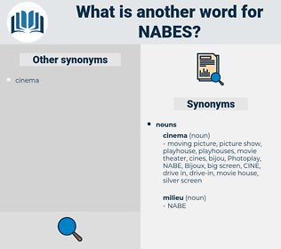 nabes, synonym nabes, another word for nabes, words like nabes, thesaurus nabes