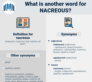 nacreous, synonym nacreous, another word for nacreous, words like nacreous, thesaurus nacreous