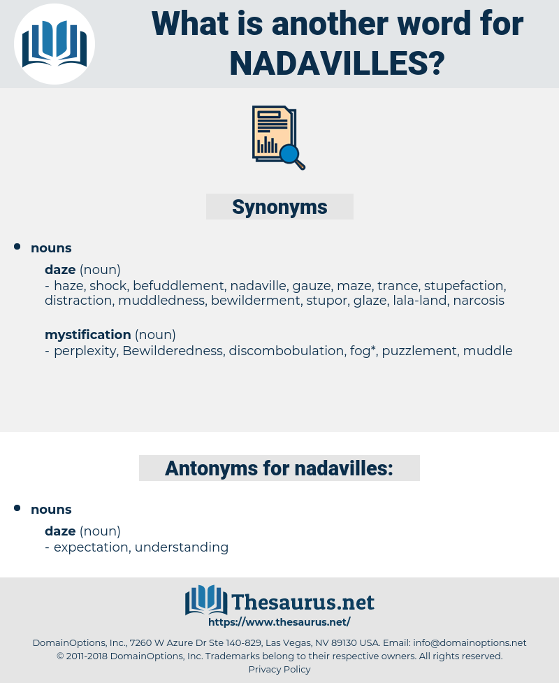 nadavilles, synonym nadavilles, another word for nadavilles, words like nadavilles, thesaurus nadavilles