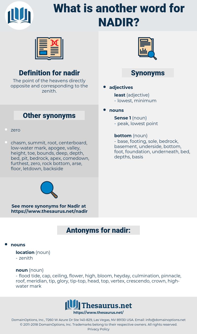nadir, synonym nadir, another word for nadir, words like nadir, thesaurus nadir