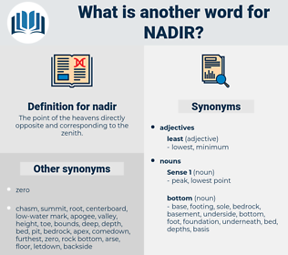 nadir, synonym nadir, another word for nadir, words like nadir, thesaurus nadir