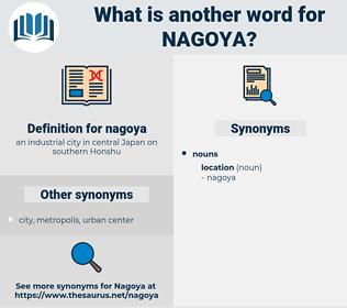 nagoya, synonym nagoya, another word for nagoya, words like nagoya, thesaurus nagoya