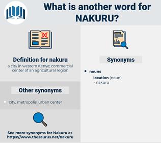 nakuru, synonym nakuru, another word for nakuru, words like nakuru, thesaurus nakuru