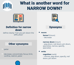 narrow down, synonym narrow down, another word for narrow down, words like narrow down, thesaurus narrow down