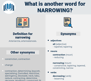 narrowing, synonym narrowing, another word for narrowing, words like narrowing, thesaurus narrowing