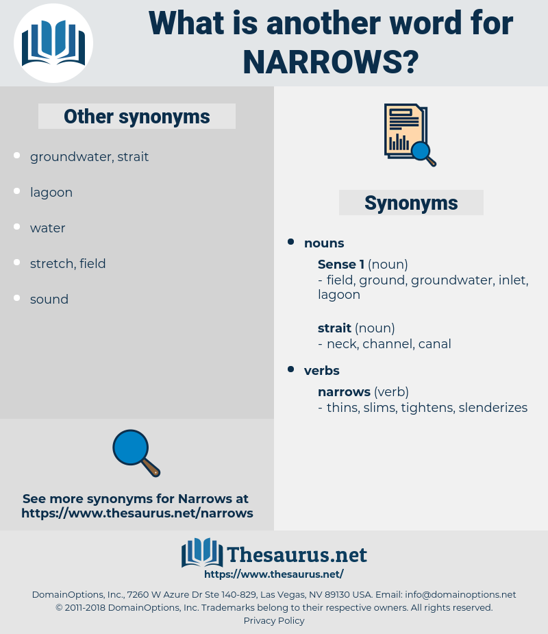 Narrows, synonym Narrows, another word for Narrows, words like Narrows, thesaurus Narrows