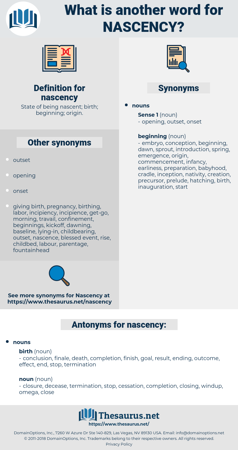 nascency, synonym nascency, another word for nascency, words like nascency, thesaurus nascency