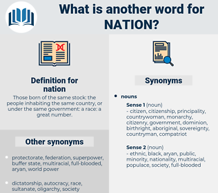 nation, synonym nation, another word for nation, words like nation, thesaurus nation