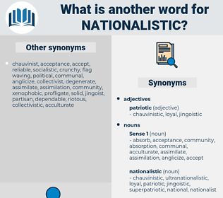 nationalistic, synonym nationalistic, another word for nationalistic, words like nationalistic, thesaurus nationalistic