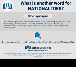 Nationalities, synonym Nationalities, another word for Nationalities, words like Nationalities, thesaurus Nationalities