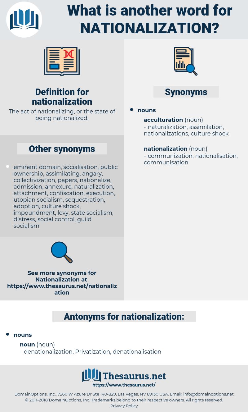 nationalization, synonym nationalization, another word for nationalization, words like nationalization, thesaurus nationalization