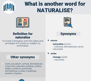 naturalise, synonym naturalise, another word for naturalise, words like naturalise, thesaurus naturalise