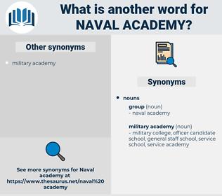 naval academy, synonym naval academy, another word for naval academy, words like naval academy, thesaurus naval academy