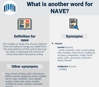 nave, synonym nave, another word for nave, words like nave, thesaurus nave