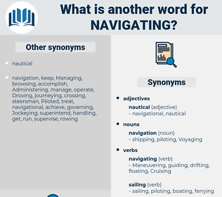 Navigating, synonym Navigating, another word for Navigating, words like Navigating, thesaurus Navigating