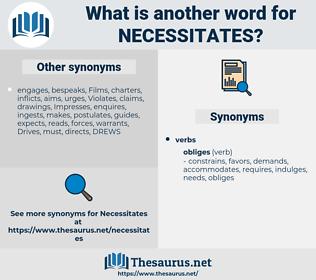 necessitates, synonym necessitates, another word for necessitates, words like necessitates, thesaurus necessitates
