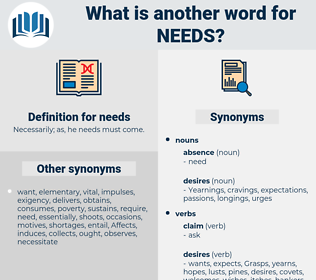 needs, synonym needs, another word for needs, words like needs, thesaurus needs