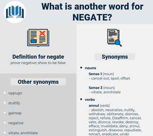negate, synonym negate, another word for negate, words like negate, thesaurus negate