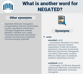negated, synonym negated, another word for negated, words like negated, thesaurus negated
