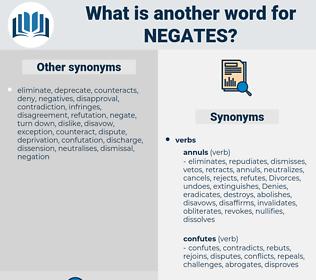 negates, synonym negates, another word for negates, words like negates, thesaurus negates