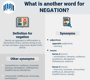 negation, synonym negation, another word for negation, words like negation, thesaurus negation