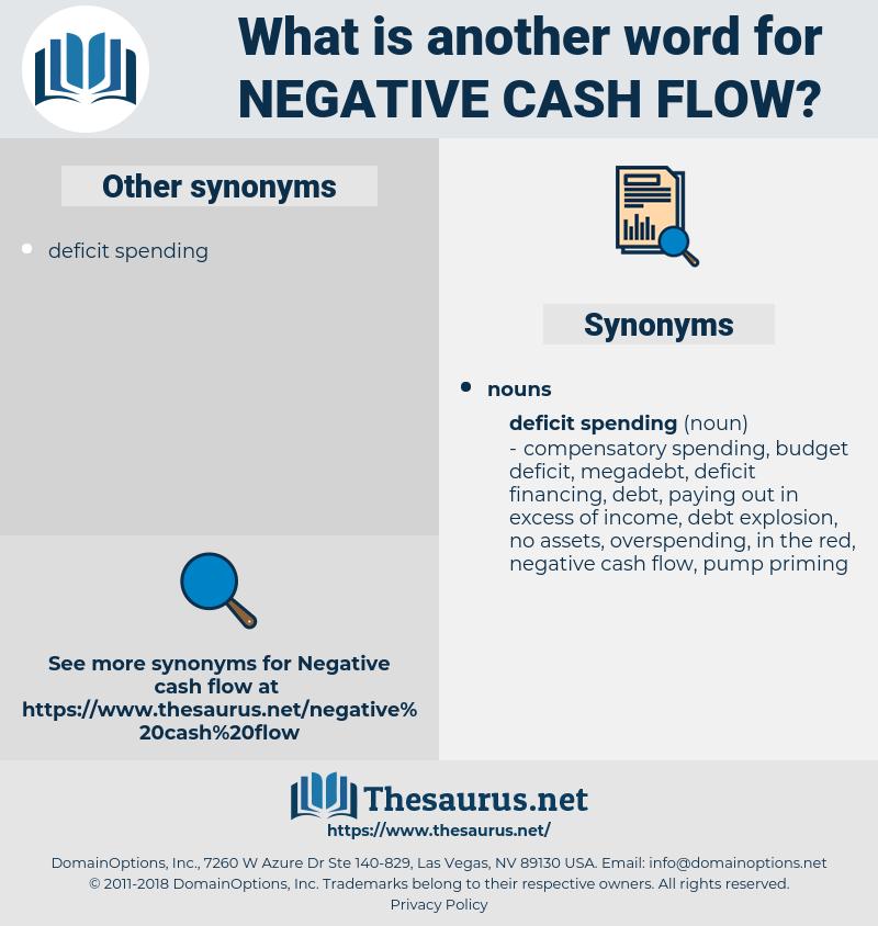 negative cash flow, synonym negative cash flow, another word for negative cash flow, words like negative cash flow, thesaurus negative cash flow
