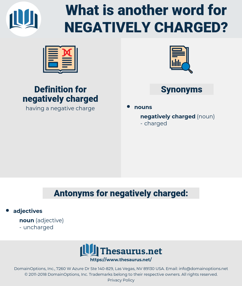 negatively charged, synonym negatively charged, another word for negatively charged, words like negatively charged, thesaurus negatively charged