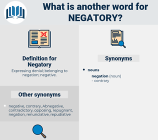 Negatory, synonym Negatory, another word for Negatory, words like Negatory, thesaurus Negatory