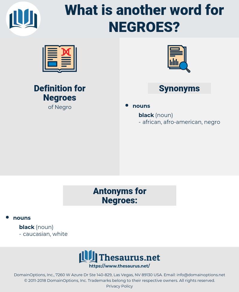 Negroes, synonym Negroes, another word for Negroes, words like Negroes, thesaurus Negroes
