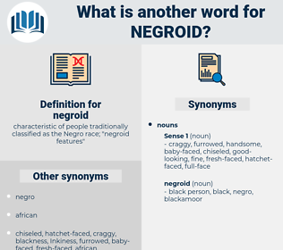 negroid, synonym negroid, another word for negroid, words like negroid, thesaurus negroid
