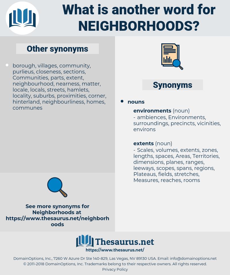 Neighborhoods, synonym Neighborhoods, another word for Neighborhoods, words like Neighborhoods, thesaurus Neighborhoods