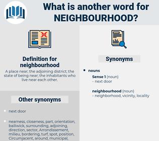 neighbourhood, synonym neighbourhood, another word for neighbourhood, words like neighbourhood, thesaurus neighbourhood