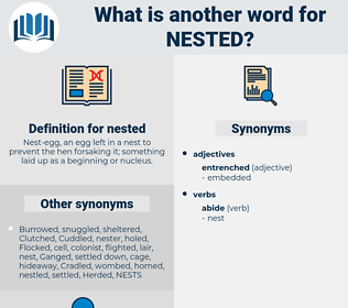 nested, synonym nested, another word for nested, words like nested, thesaurus nested