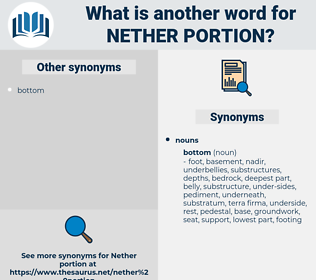 nether portion, synonym nether portion, another word for nether portion, words like nether portion, thesaurus nether portion