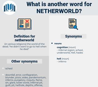 netherworld, synonym netherworld, another word for netherworld, words like netherworld, thesaurus netherworld