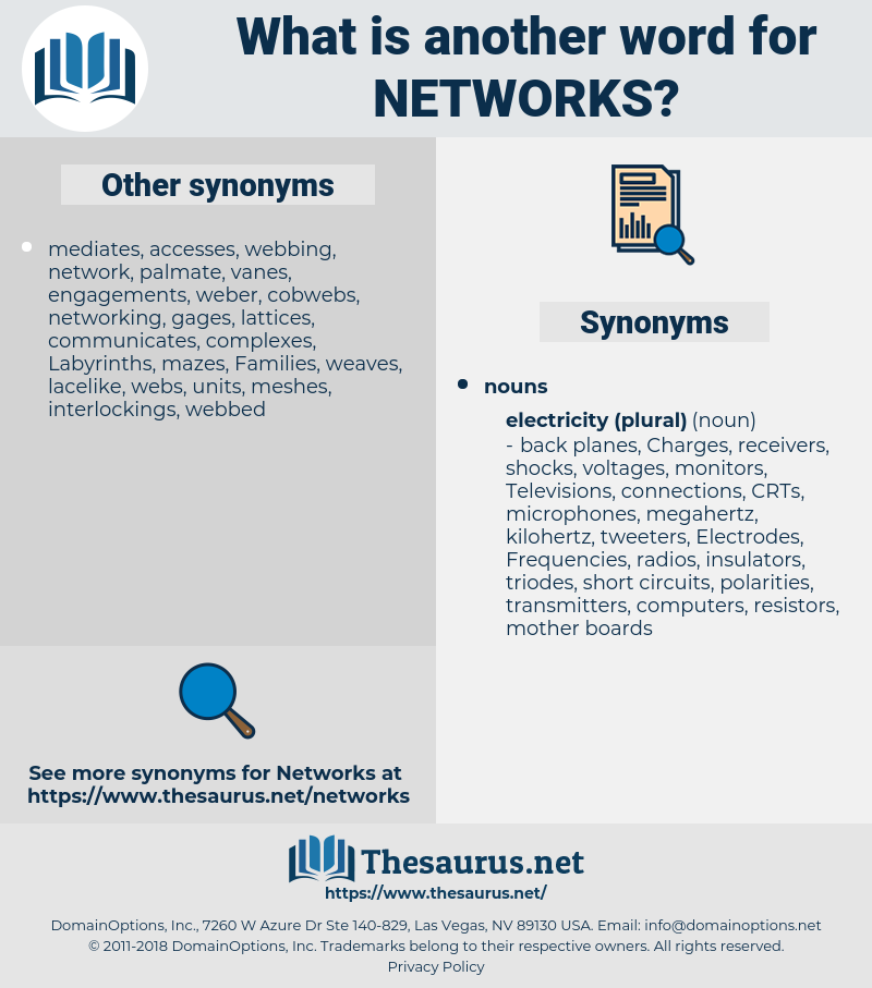 networks, synonym networks, another word for networks, words like networks, thesaurus networks