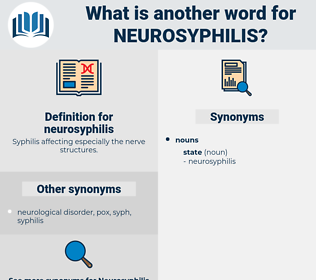 neurosyphilis, synonym neurosyphilis, another word for neurosyphilis, words like neurosyphilis, thesaurus neurosyphilis