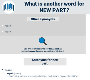 new part, synonym new part, another word for new part, words like new part, thesaurus new part