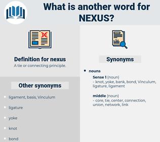 nexus, synonym nexus, another word for nexus, words like nexus, thesaurus nexus